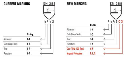 ISO 13997标准.jpg