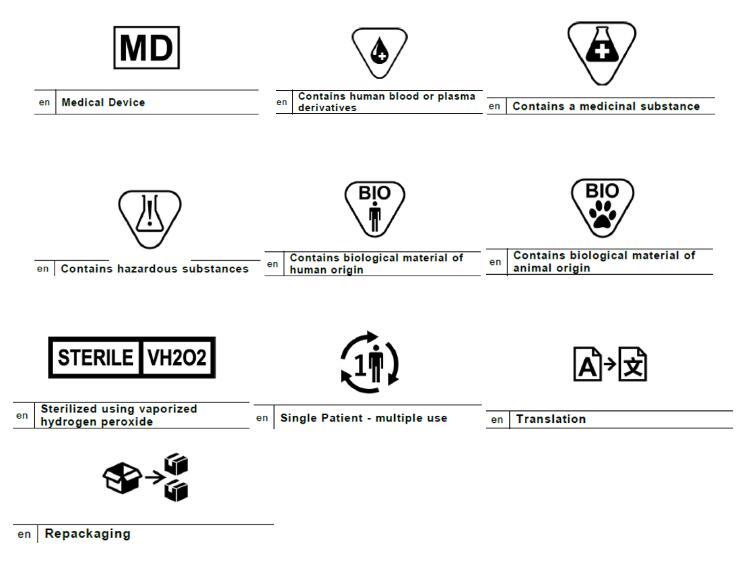 医疗设备CE认证标签