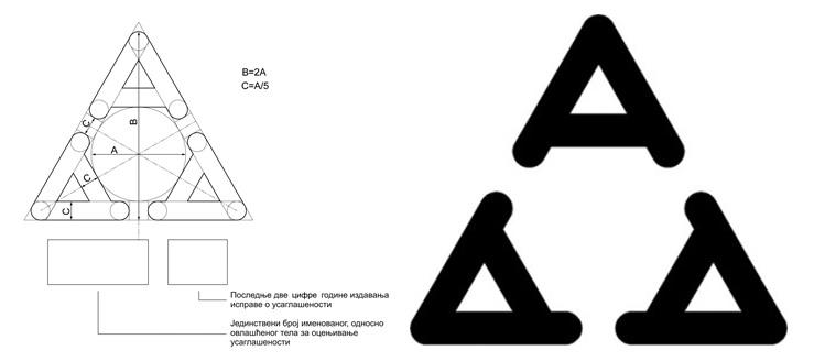 塞尔维亚合格标记